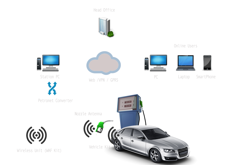 identification system Identification systems from band-it explore our identification system offerings and find the right solution for your business needs band-it is here to help.